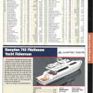 2004 Hampton 740 Pilothouse Yacht Fisherman Review & Specs- Nice Photo