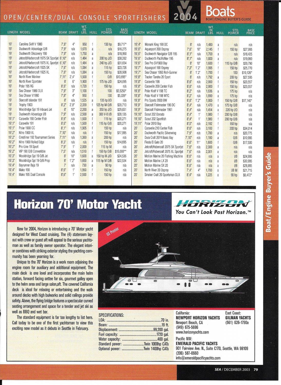 2004 Horizon 70' Motor Yacht Review & Specs- Nice Drawing