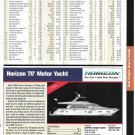 2004 Horizon 70' Motor Yacht Review & Specs- Nice Drawing