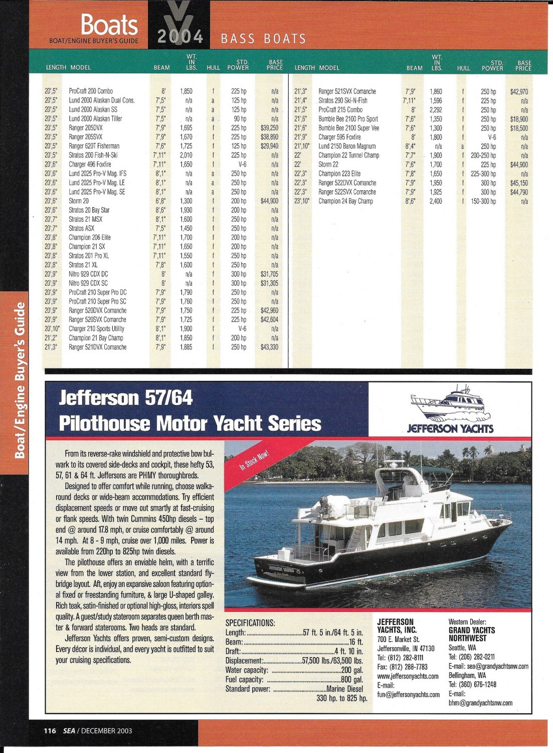 2004 Jefferson 57/64 Pilothouse Motor Yacht Review & Specs- Nice Photo