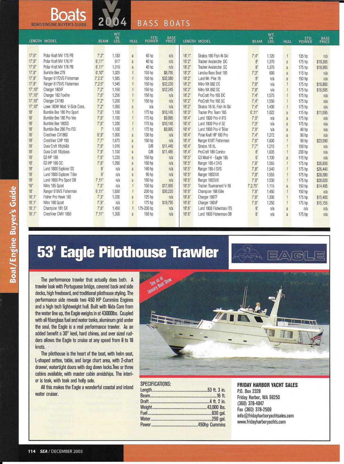 2004 Eagle 53' Pilothouse Trawler Review & Specs- Nice Photo