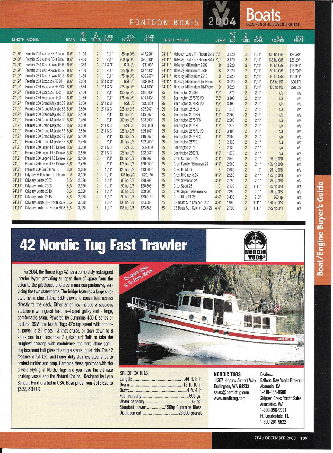 2004 Nordic Tug 42 Fast Trawler Review & Specs- Nice Photo