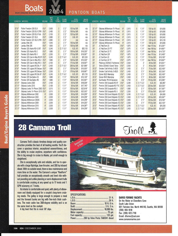 2004 Camano Troll 28 Yacht Review & Specs- Nice Photo