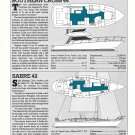1987 Southern Cross 44 & Sabre 42 New Boats Reviews & Specs-Drawings