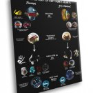 Daft Punk History Of Helmets Electronic Duo Art 40x30 Framed Canvas Print