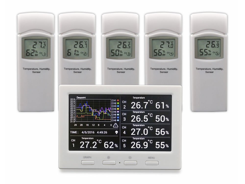 Wireless Weather Station Temperature Humidity Dew Point w/ Sensor Data Logger