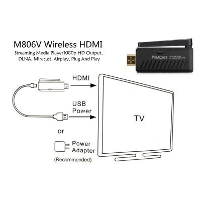 HDMI Streaming Media Player (HD Output)