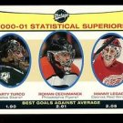2001-02 UD Hockey NHL Vintage  2000-01 Statistical Superiors  Best GAA  #268