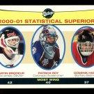 2001-02 UD Hockey NHL Vintage  Martin Brodeur  Patrick Roy  Dominik Hasek  #267