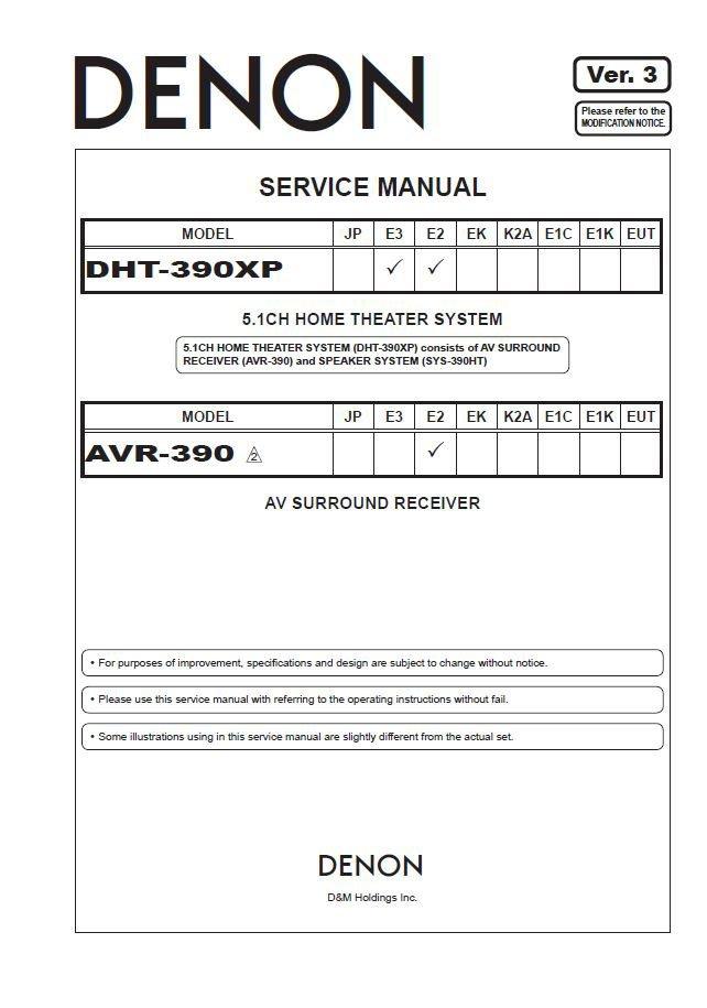 Denon DHT-390XP ,AVR-390 Ver.3 Surround Receiver Service Manual PDF