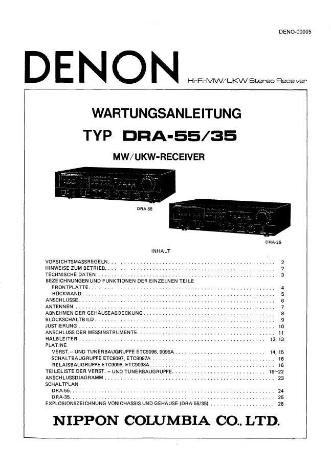 Denon DRA-55 ,DRA-35 Receiver Service Manual PDF