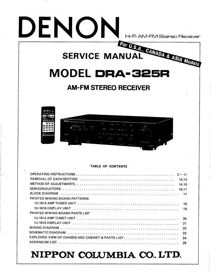 Denon DRA-325R Receiver Service Manual PDF