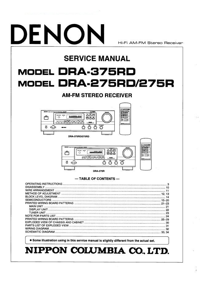 Denon DRA-375RD ,DRA-275RD ,DRA-275R Receiver Service Manual PDF