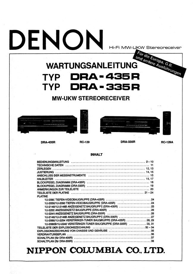 Denon DRA-435R ,DRA-335R EU & G.B Receiver Service Manual PDF
