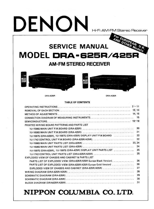 Denon DRA-625R ,DRA-425R Receiver Service Manual PDF