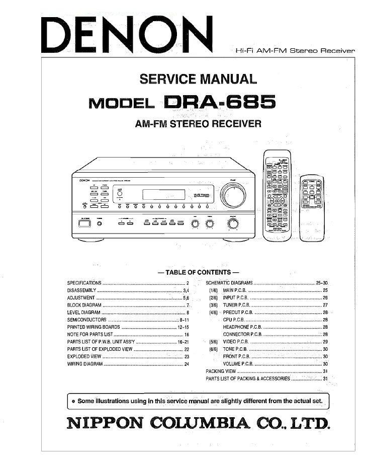 Denon DRA-685 Receiver Service Manual PDF