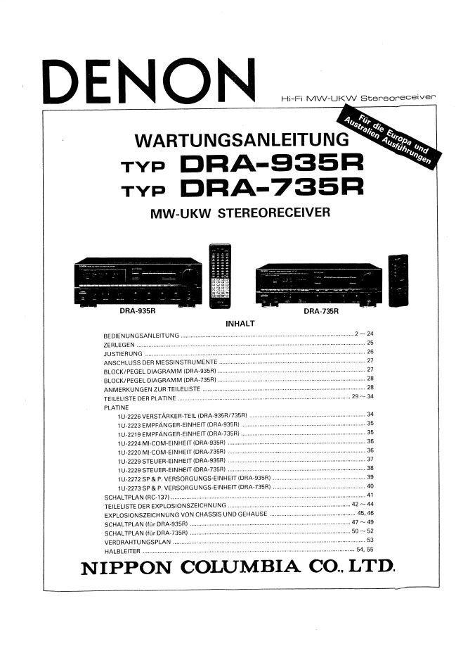 Denon DRA-935R ,DRA-735R Receiver Service Manual PDF