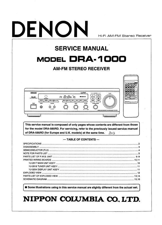 Denon DRA-1000 Receiver Service Manual PDF