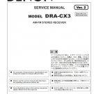 Denon DRA-CX3 Ver.2 Receiver Service Manual PDF