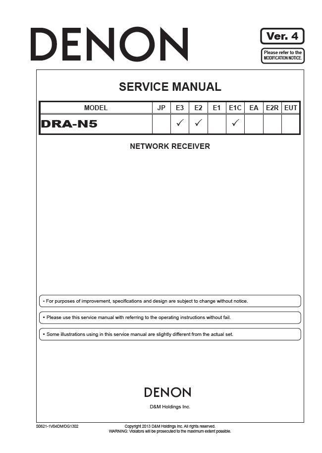 Denon DRA-N5 Ver.4 Receiver Service Manual PDF