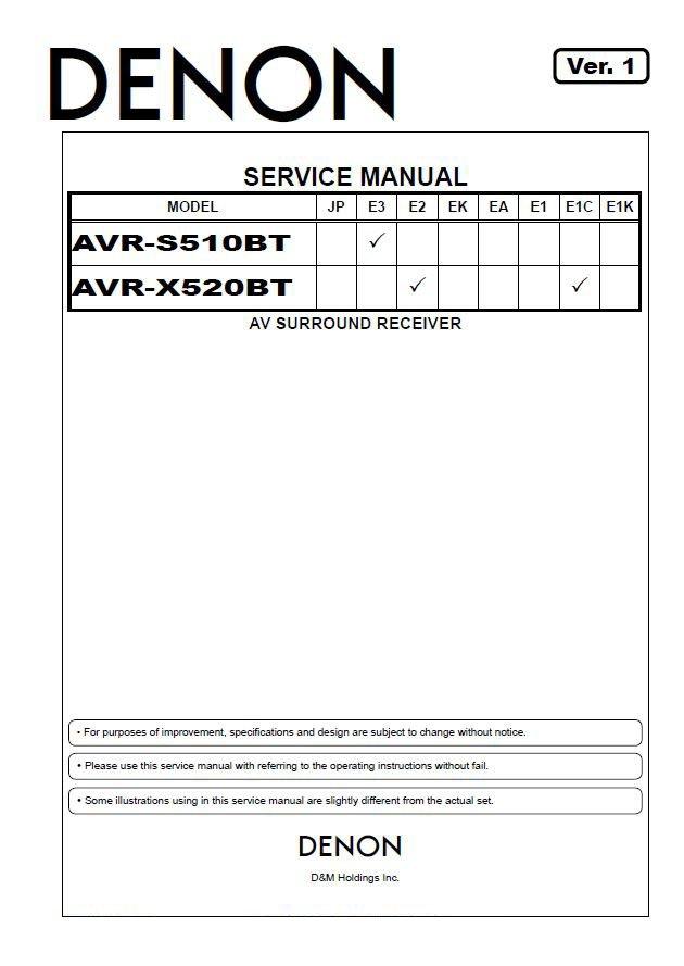 Denon AVR-S510BT ,AVR-X520BT Ver.1 Surround Receiver Service Manual PDF