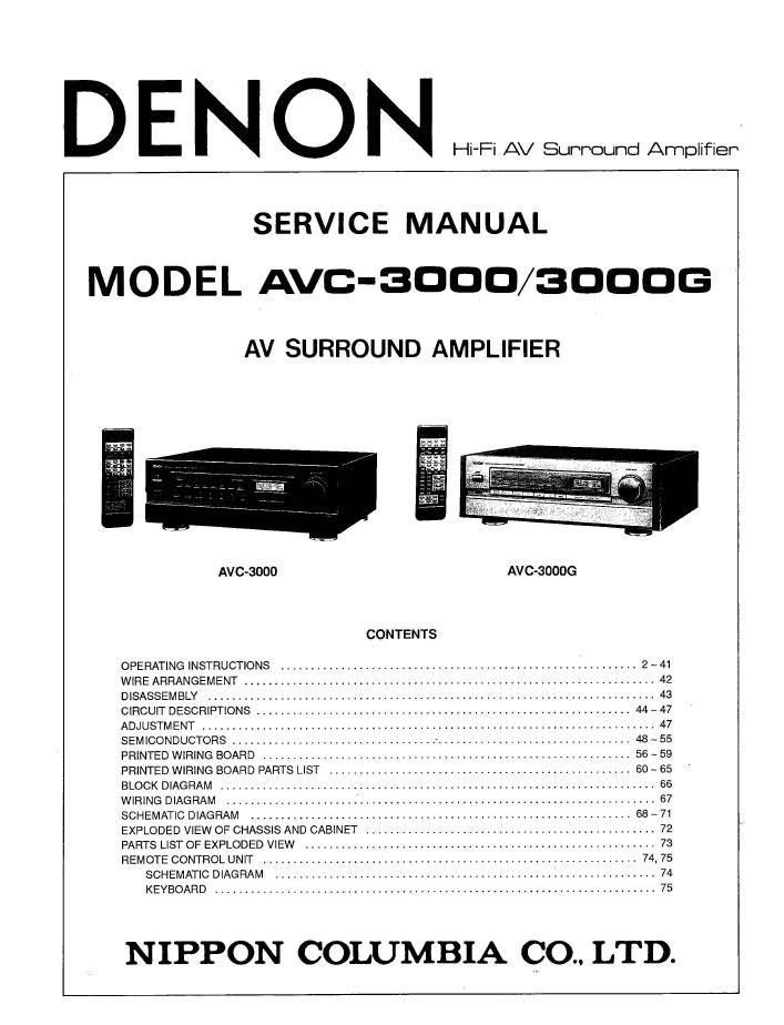 Denon AVC-3000 ,AVC-3000G Surround Amplifier Service Manual PDF