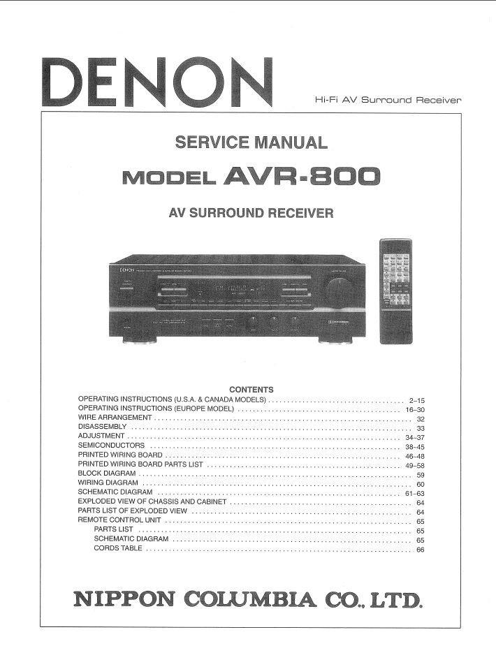 Denon AVR-800 Surround Receiver Service Manual PDF