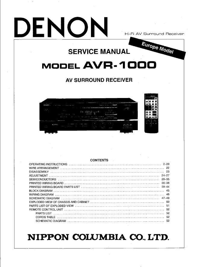 Denon AVR-1000 Surround Receiver Service Manual PDF