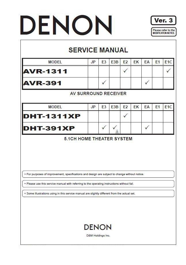 Denon AVR-1311 ,AVR-391 ,DHT-1311XP ,DHT-391XP Ver.3 Surround Receiver Service Manual PDF