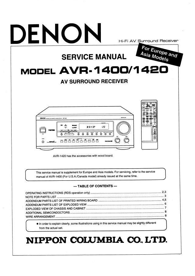 Denon AVR-1400 ,AVR-1420 Surround Receiver Service Manual PDF