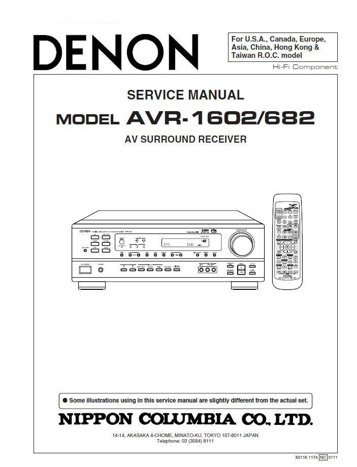 Denon AVR-1602 ,AVR-682 Surround Receiver Service Manual PDF