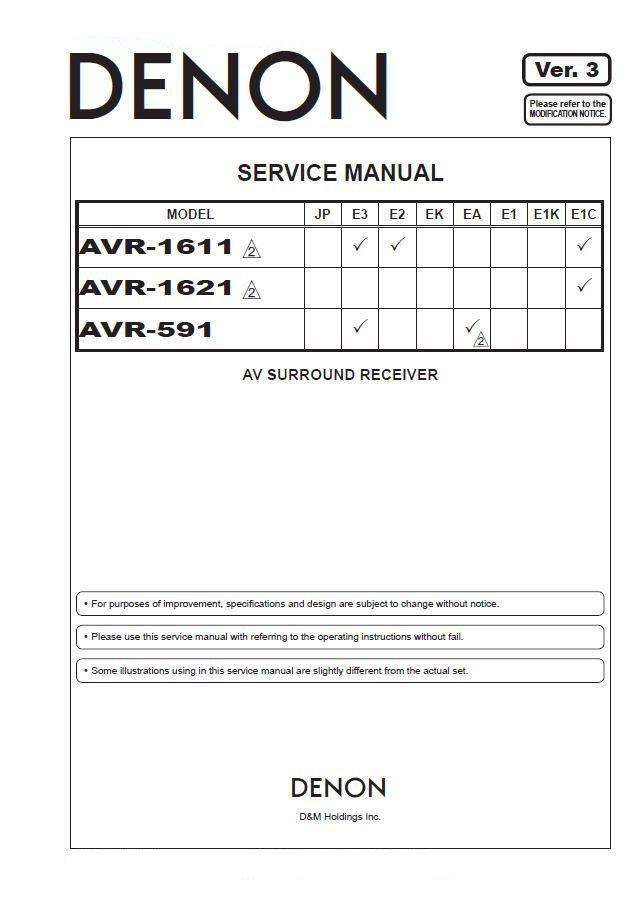 Denon AVR-1611 ,AVR-1621 ,AVR-591 Ver.3 Surround Receiver Service Manual PDF