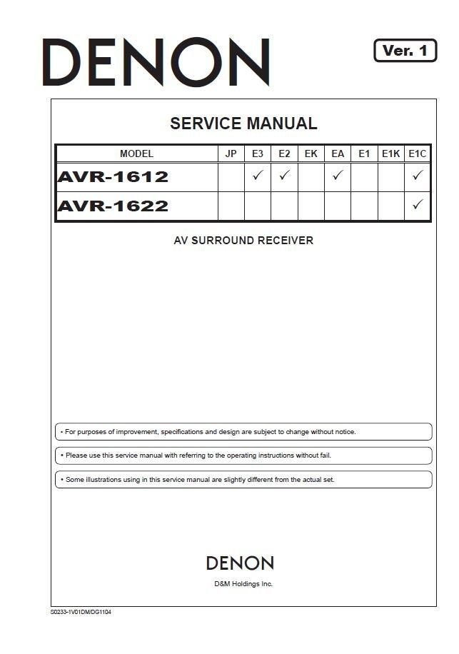 Denon AVR-1612 ,AVR-1622 Ver.1 Surround Receiver Service Manual PDF
