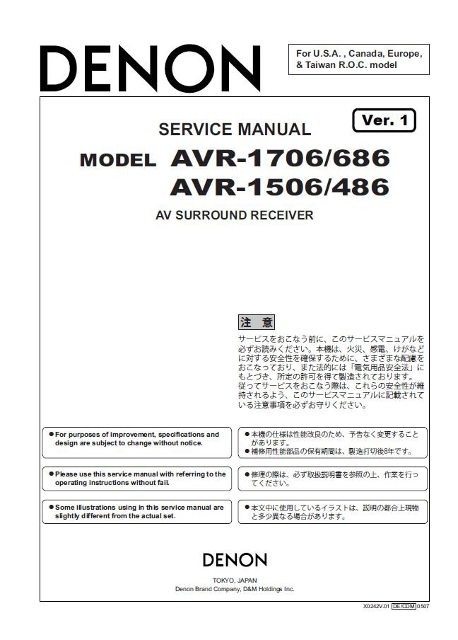 Denon AVR-1706 ,AVR-1506 ,AVR-686 ,AVR-486 Ver.1 Surround Receiver Service Manual PDF