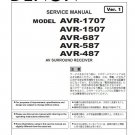 Denon AVR-1707 ,AVR-1507 ,AVR-687 ,AVR-587 ,AVR-487 Ver.1 Surround Receiver Service Manual PDF
