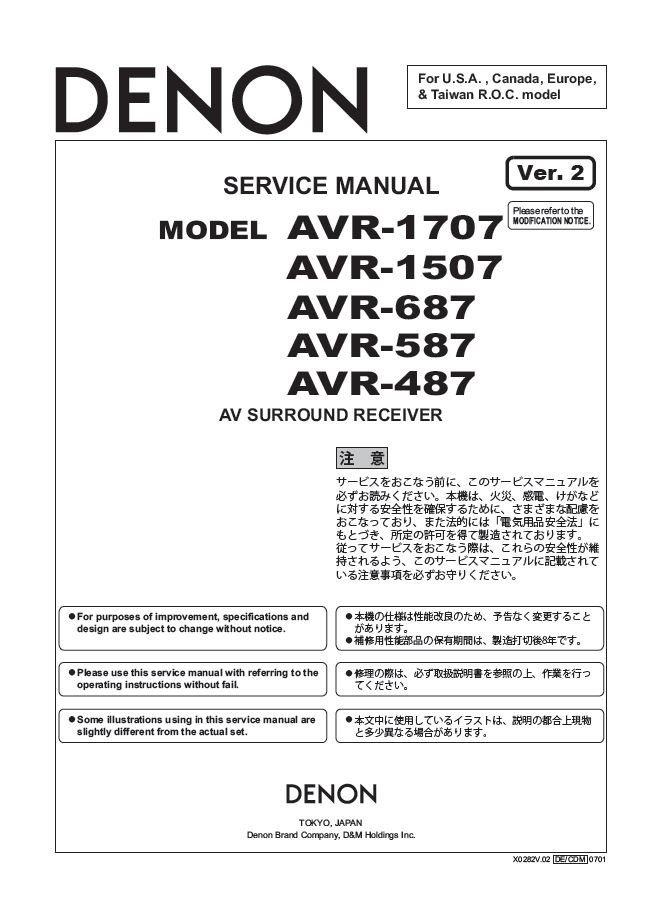Denon AVR-1707 ,AVR-1507 ,AVR-687 ,AVR-587 ,AVR-487 Ver.2 Surround Receiver Service Manual PDF