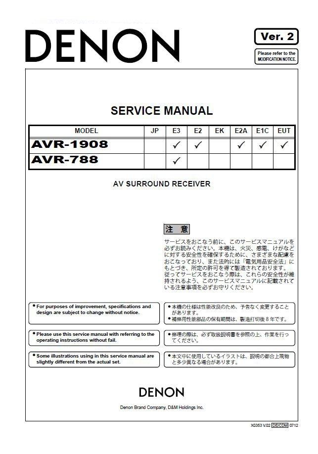 Denon AVR-1908 ,AVR-788 Ver.2 Surround Receiver Service Manual PDF