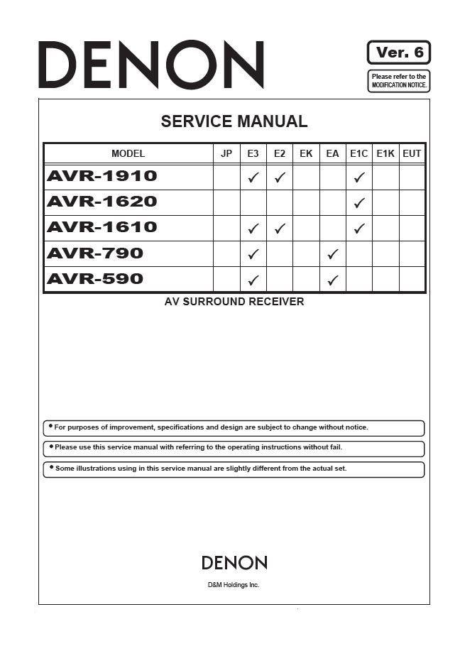 Denon AVR-1910 ,AVR-1620 ,AVR-1610 ,AVR-790 ,AVR-590 Ver.6 Surround Receiver Service Manual PDF