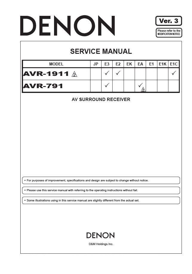 Denon AVR-1911 ,AVR-791 Ver.3 Surround Receiver Service Manual PDF