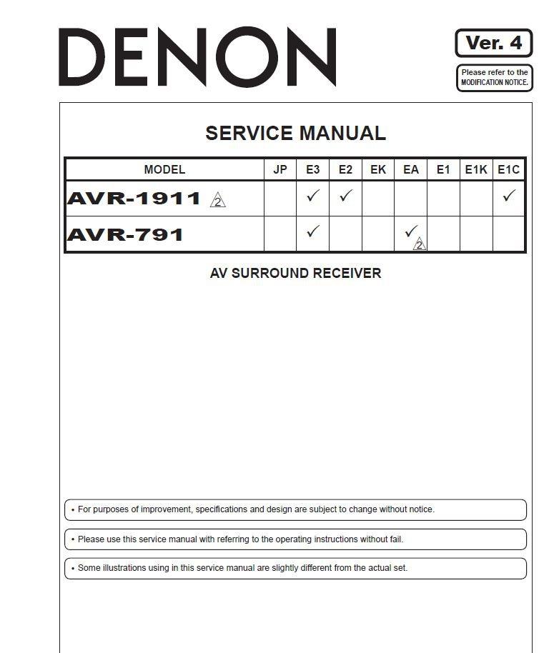 Denon AVR-1911 ,AVR-791 Ver.4 Surround Receiver Service Manual PDF
