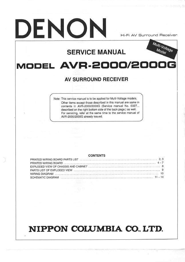 Denon AVR-2000 ,AVR-2000G Surround Receiver Service Manual PDF