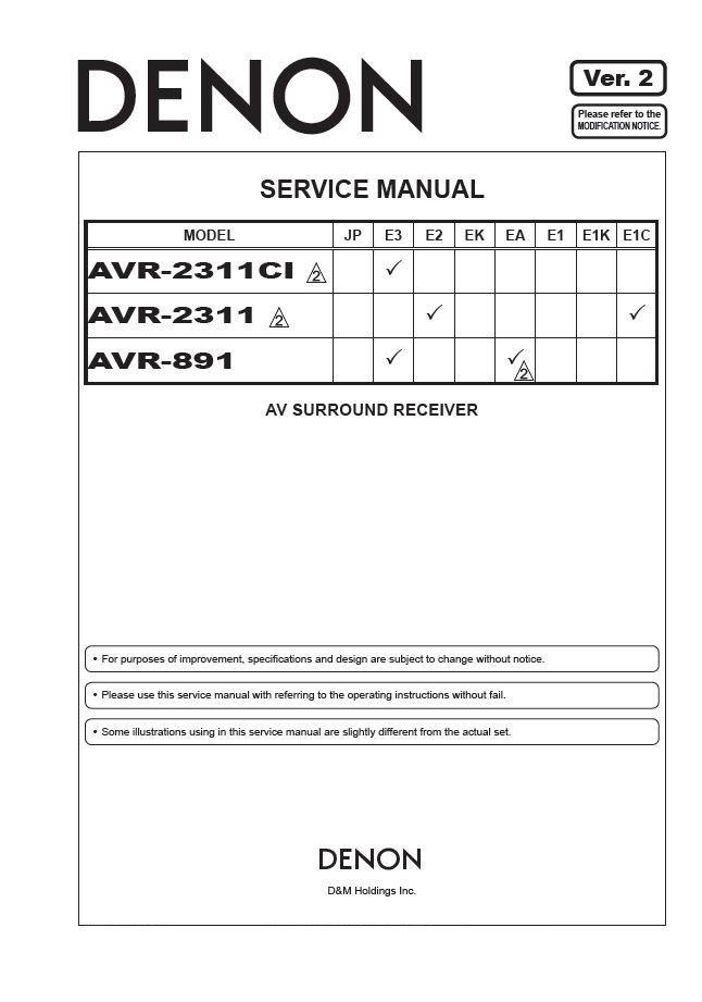 Denon AVR-2311CI ,AVR-2311 ,AVR-891 Ver.2 Surround Receiver Service Manual PDF