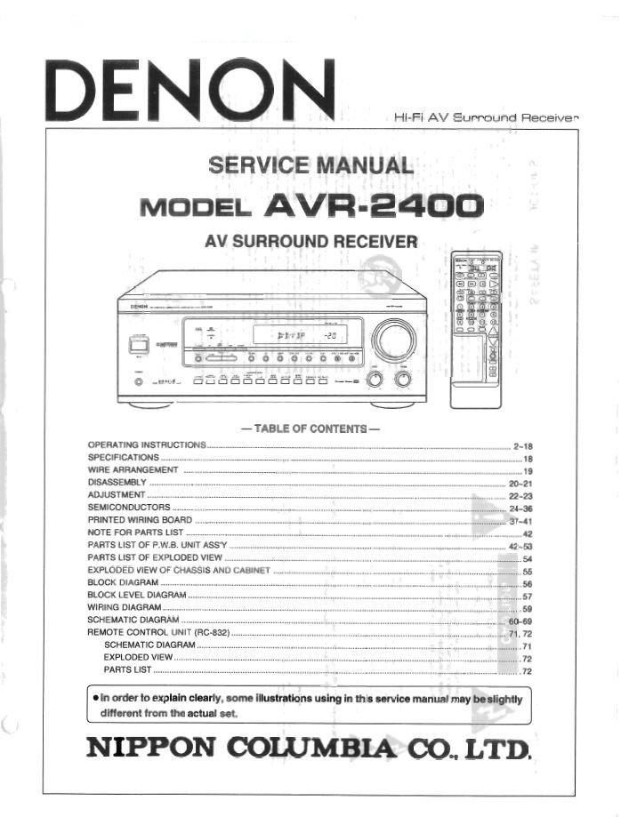 Denon AVR-2400 Surround Receiver Service Manual PDF