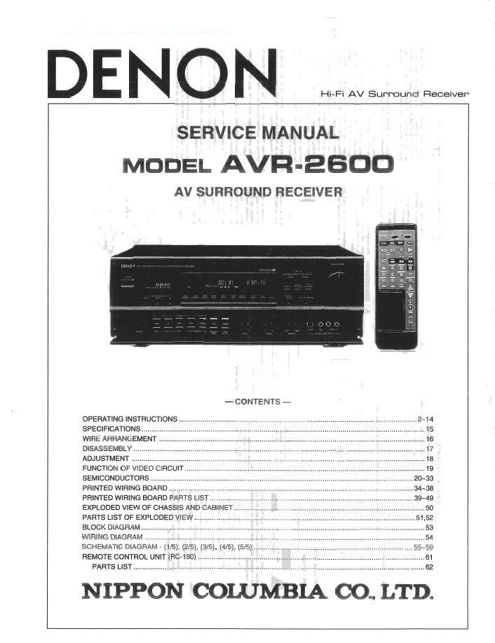 Denon AVR-2600 Surround Receiver Service Manual PDF