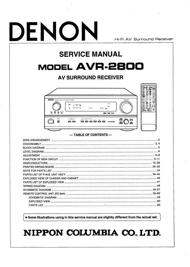 Denon AVR-2800 Surround Receiver Service Manual PDF