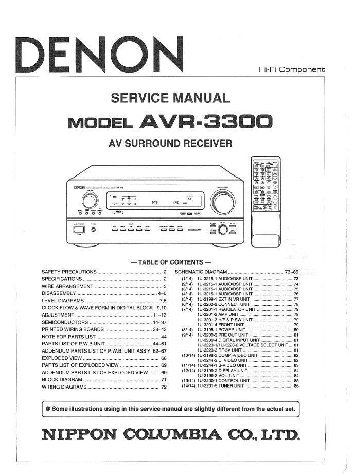 Denon AVR-3300 Surround Receiver Service Manual PDF