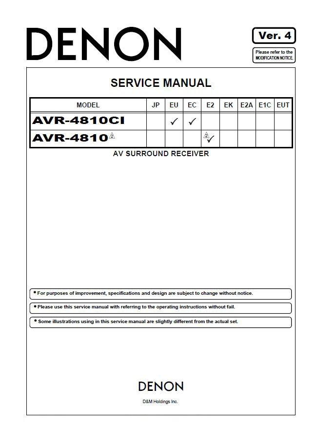 Denon AVR-4810CI ,AVR-4810 Ver.4 Surround Receiver Service Manual PDF