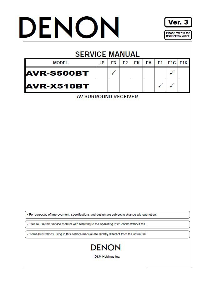 Denon AVR-S500BT ,AVR-X510BT Ver.3 Surround Receiver Service Manual PDF
