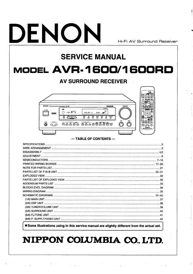 Denon AVR-1600 ,AVR-1600RD Surround Receiver Service Manual PDF