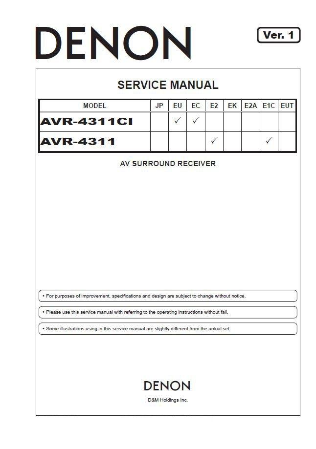 Denon AVR-4311CI ,AVR-4311 Ver.1 Surround Receiver Service Manual PDF
